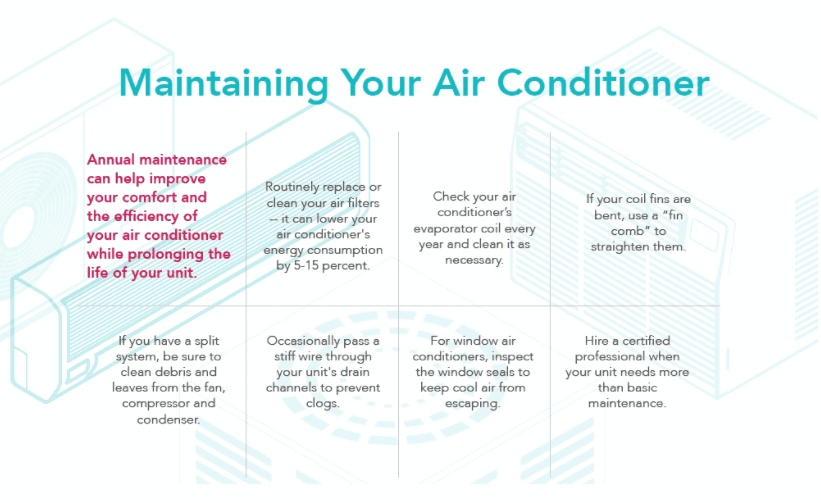 air conditioning maintenance and tune-up services patriot heat and air chattanooga tn